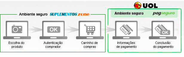 loja Suplementos Zone